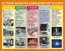 Открытая площадка для размещения методических материалов Реферат информатика 10 класс История развития вычислительной техники