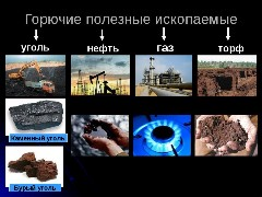 Открытая площадка для размещения методических материалов Реферат химия 10 класс Нефть переработка нефти каменный уголь